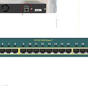 Switch 2960